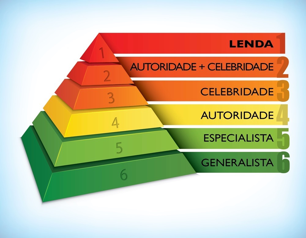 https://www.empreendedor-digital.com/marketing-pessoal